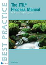 ITIL_Process_Manual
